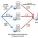 サイトを悪意ある攻撃から守るためのWordPressプラグイン